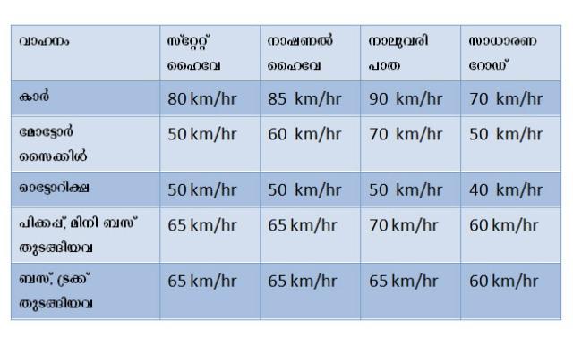 speed-limit_1