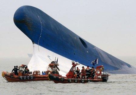 Ship-Capsize