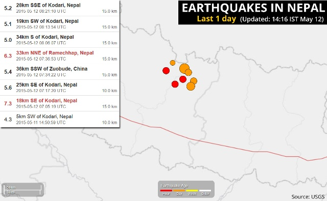 earthquakes-in-nepal-last-1-day-120515-b