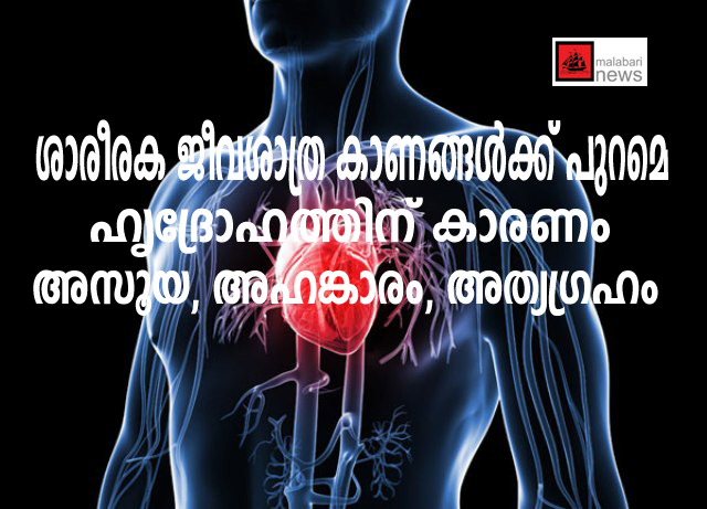 heart diseases copy